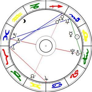 Uranus Konjunktion Pluto 1/3