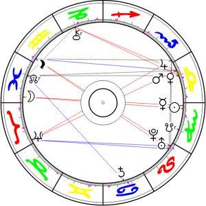 Muttereklipse Saros 142 lunar