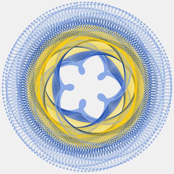 Sonne-Venus-Mandala