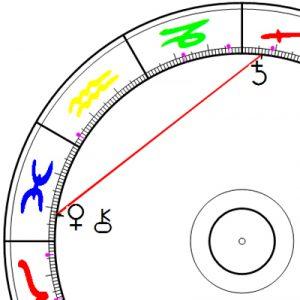 Venus-Chiron-Saturn