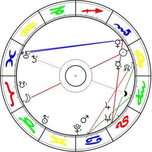 Lunar Saros 119, Muttereklipse