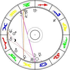 Sonnenfinsternis, 21. Juni 2020